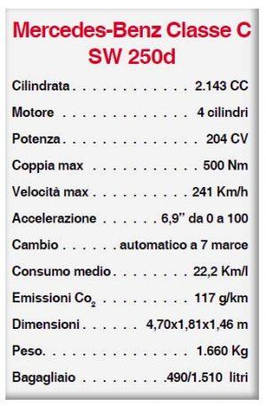 aam16pp-Classe-C-Station-Wagon,-la-rivincita-del-design5