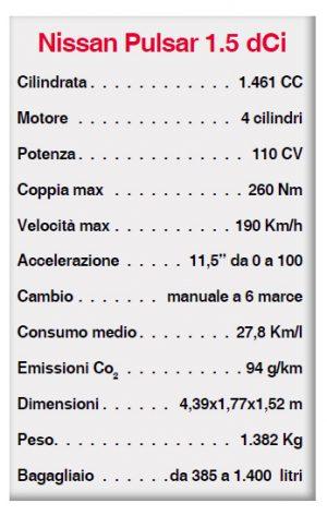 aam17-Nissan-Pulsar,-una-media-di-conquista-5