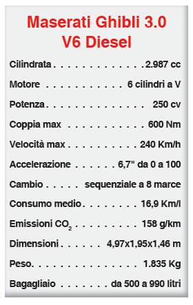 Maserati-Ghibli-3.0-V6-Diesel-2