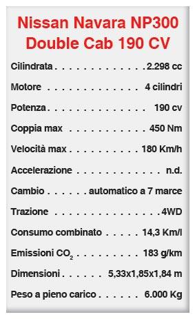 Nissan-Navara,-il-gigante-versatile-05