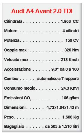 Audi-A4,-tecnologia-al-servizio-della-tradizione-3