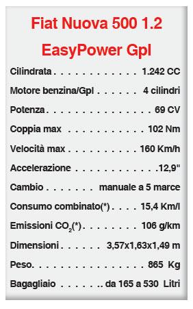Fiat-Nuova-500-3