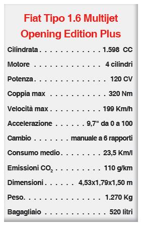 Prova-Fiat-Tipo-1.6-Multijet-Opening-Edition-Plus-4