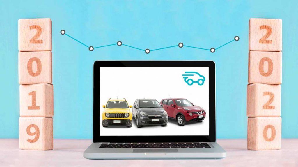 auto usate vendute online